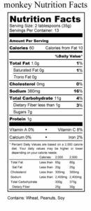 monkey nutritional facts